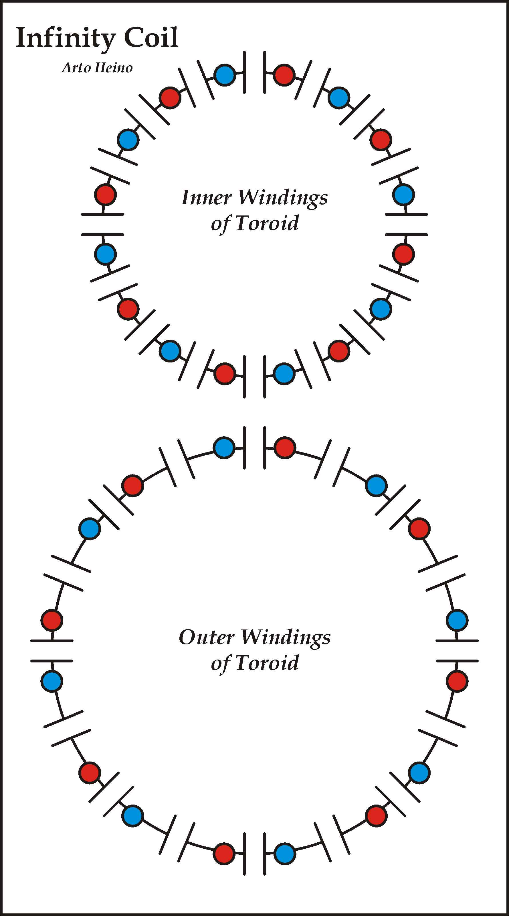 Rodin Coil Circuit Diagram besides Rodin Coil Wiring Diagram besides Tesla Mag Motor Schematics besides 12 24 Series Parallel Switch additionally Rodin Coil Wiring Diagram. on tesla bifilar coil wiring diagrams for