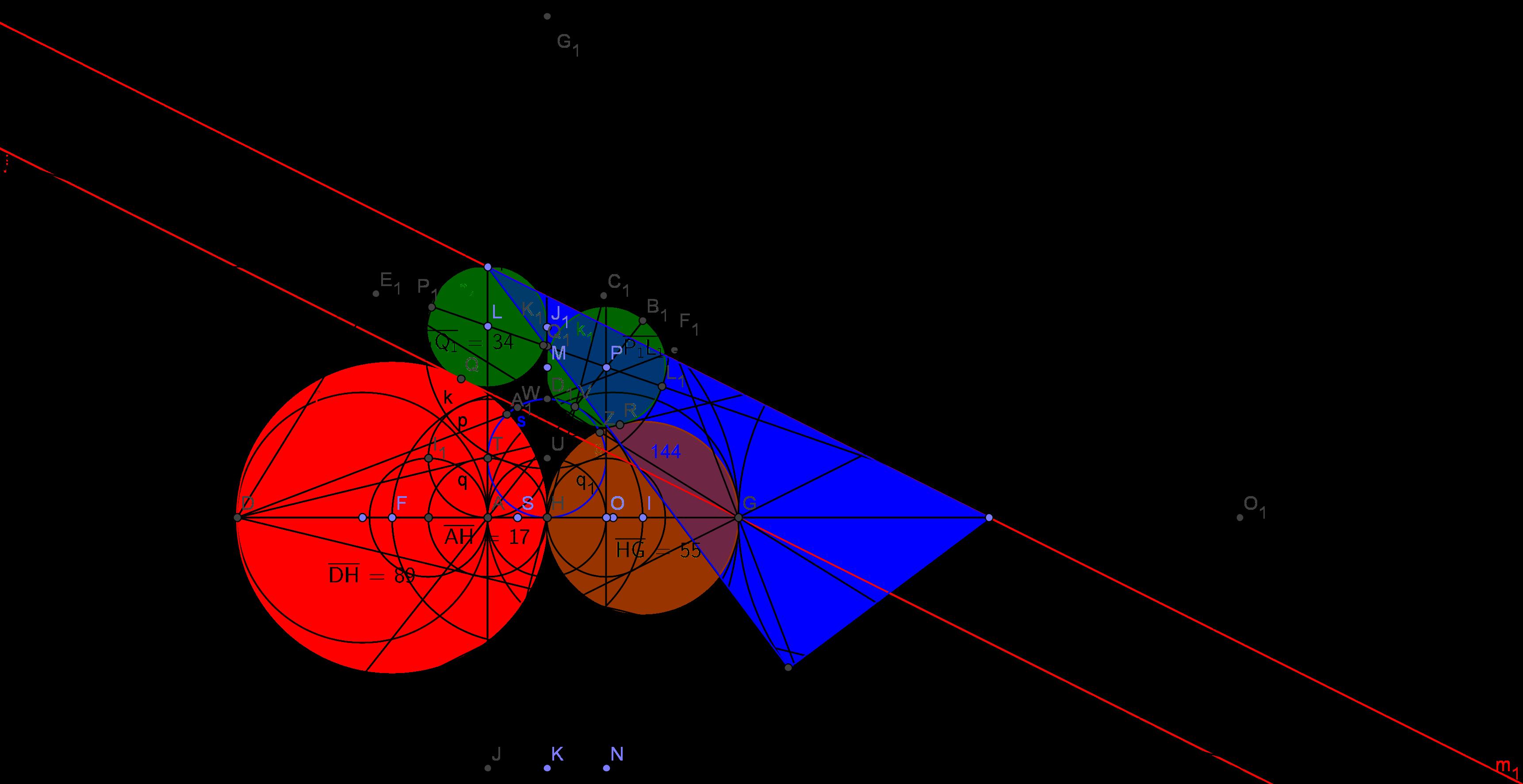 quantum arithmetic