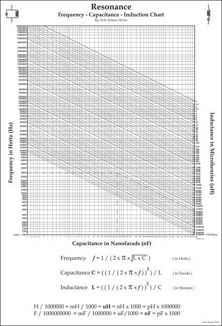LC-Chart1c