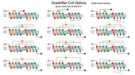 Quadri Filar Coil options V#2